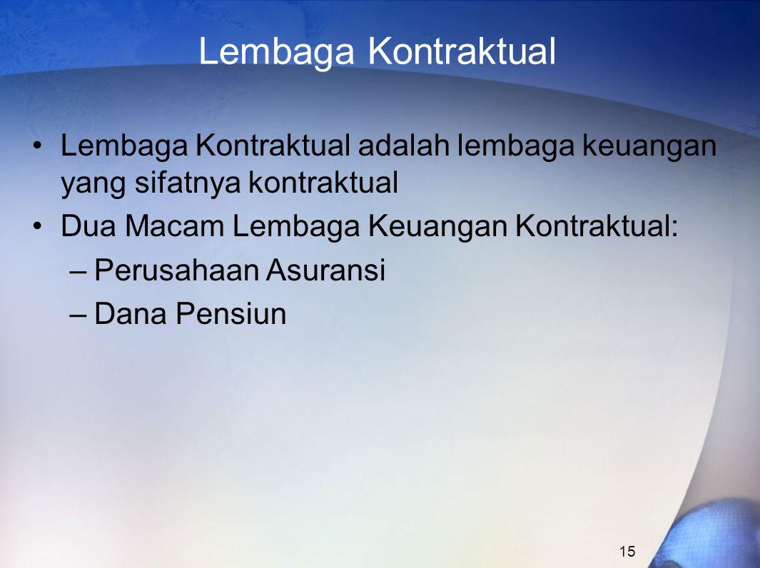 Lembaga Kontraktual Lembaga Kontraktual adalah lembaga keuangan yang sifatnya kontraktual. Dua Macam Lembaga Keuangan Kontraktual: