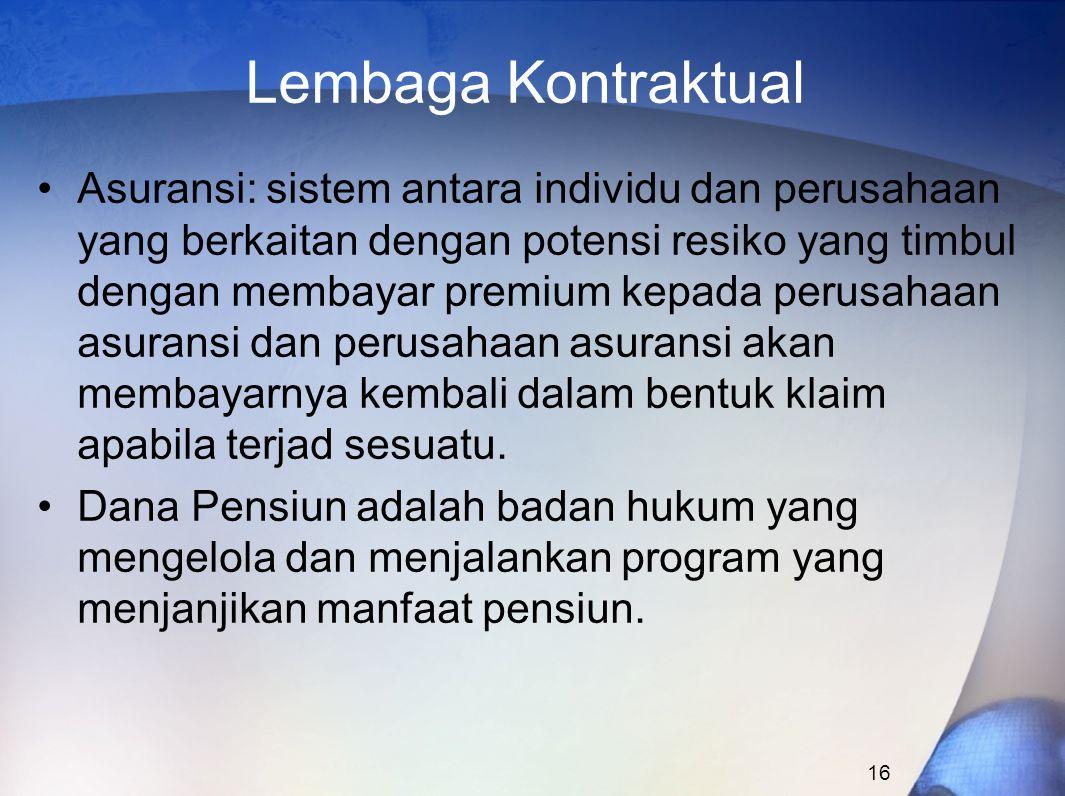 Lembaga Kontraktual