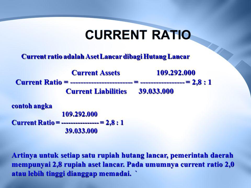 CURRENT RATIO Current Assets 109.292.000