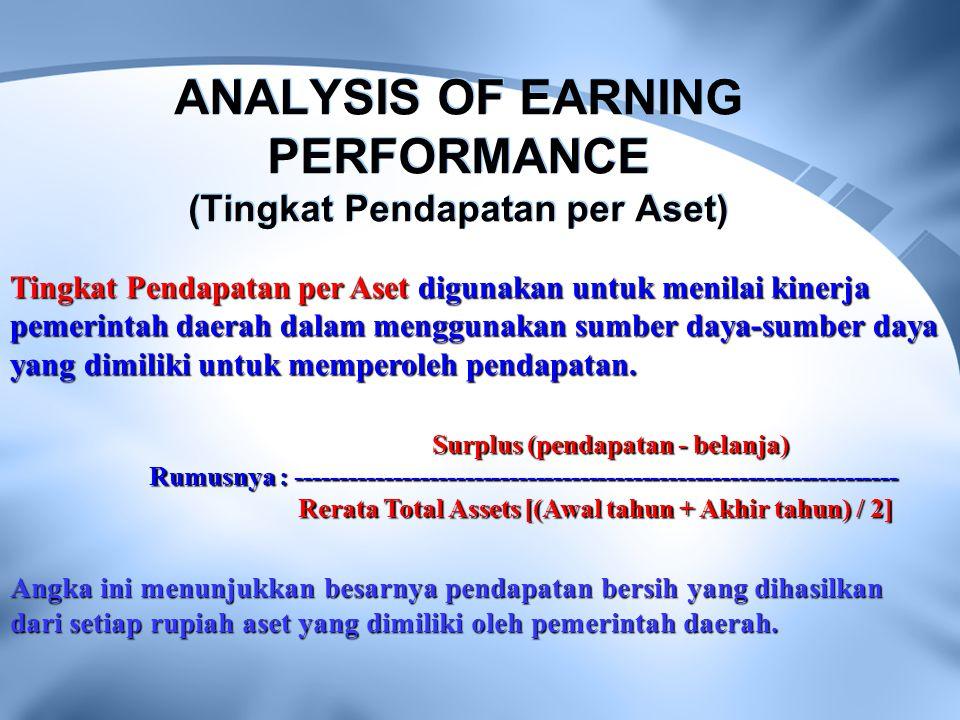 ANALYSIS OF EARNING PERFORMANCE (Tingkat Pendapatan per Aset)