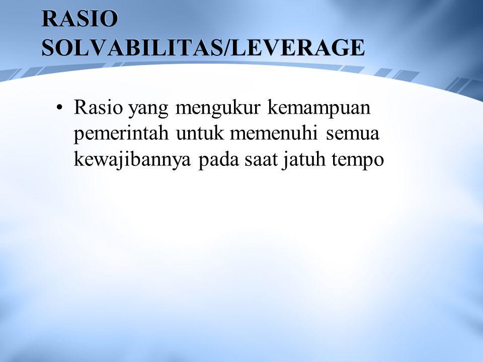 RASIO SOLVABILITAS/LEVERAGE