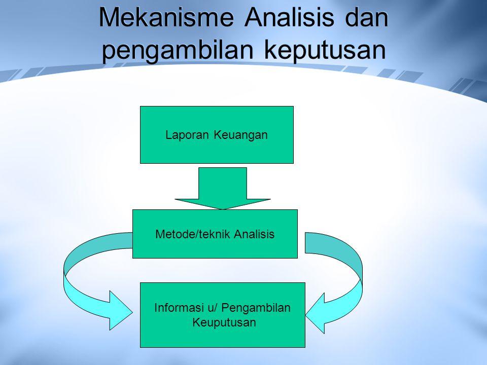 Mekanisme Analisis dan pengambilan keputusan
