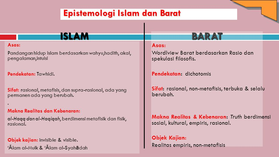 Epistemologi Islam dan Barat