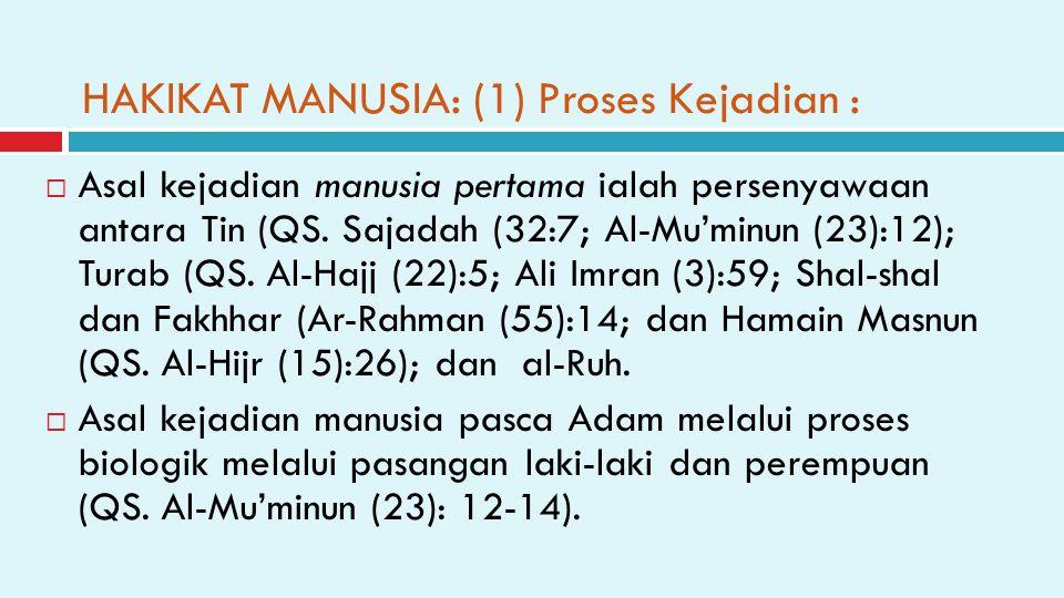 HAKIKAT MANUSIA: (1) Proses Kejadian :