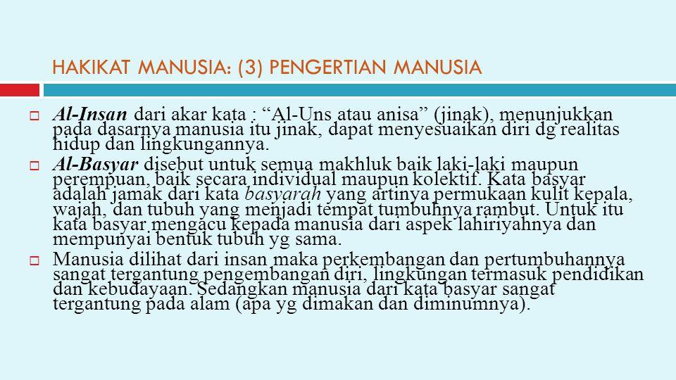 HAKIKAT MANUSIA: (3) PENGERTIAN MANUSIA