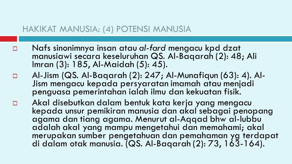 HAKIKAT MANUSIA: (4) POTENSI MANUSIA