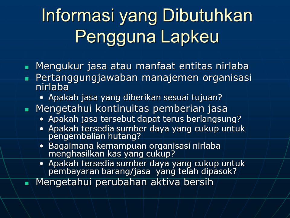 Informasi yang Dibutuhkan Pengguna Lapkeu