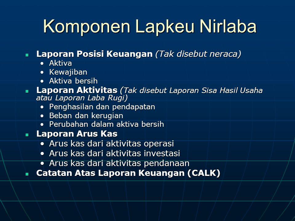 Komponen Lapkeu Nirlaba