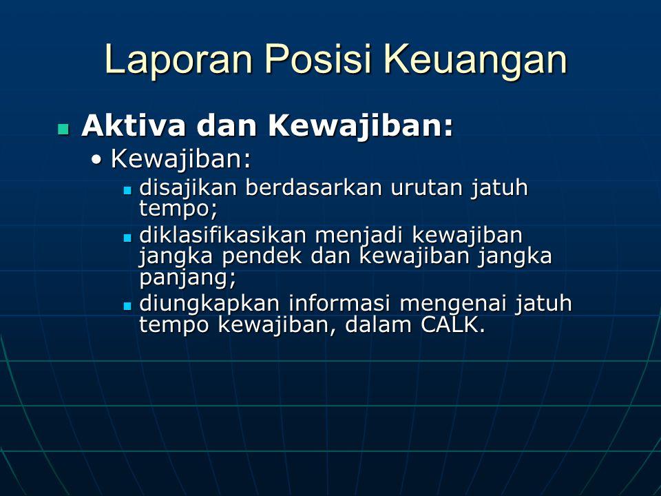Laporan Posisi Keuangan
