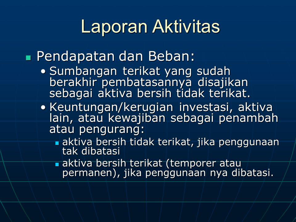 Laporan Aktivitas Pendapatan dan Beban: