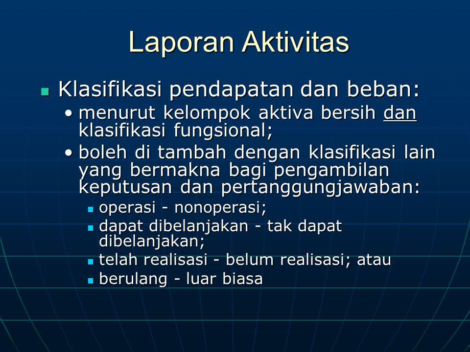 Laporan Aktivitas Klasifikasi pendapatan dan beban: