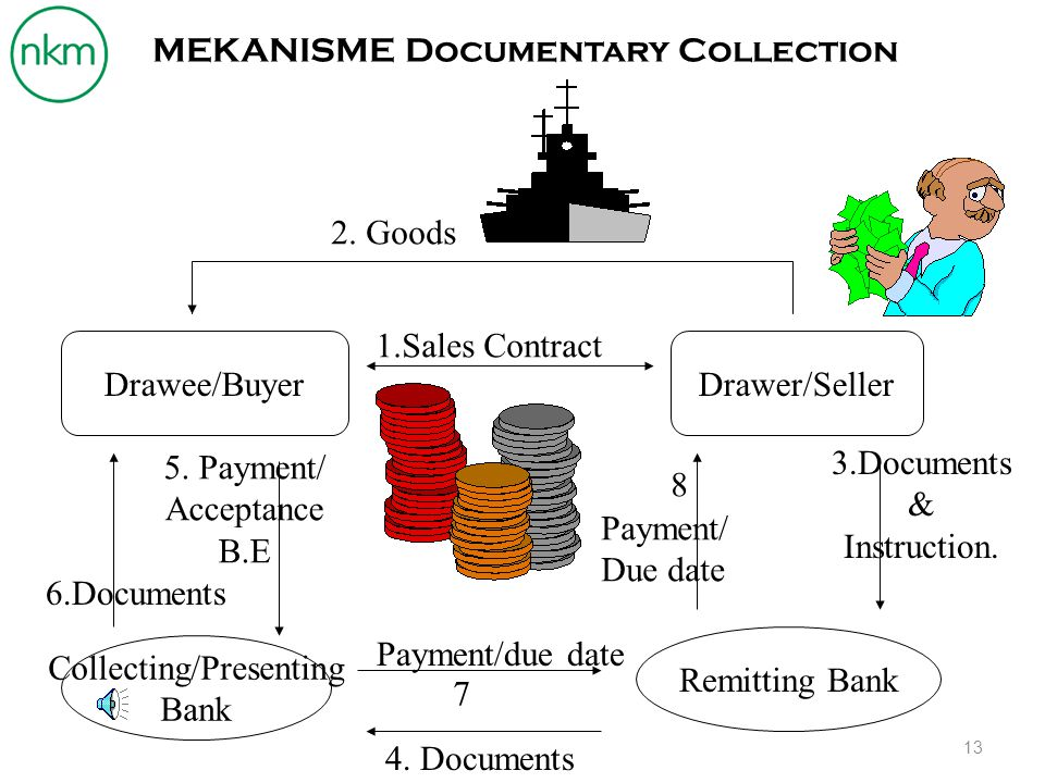 MEKANISME Documentary Collection