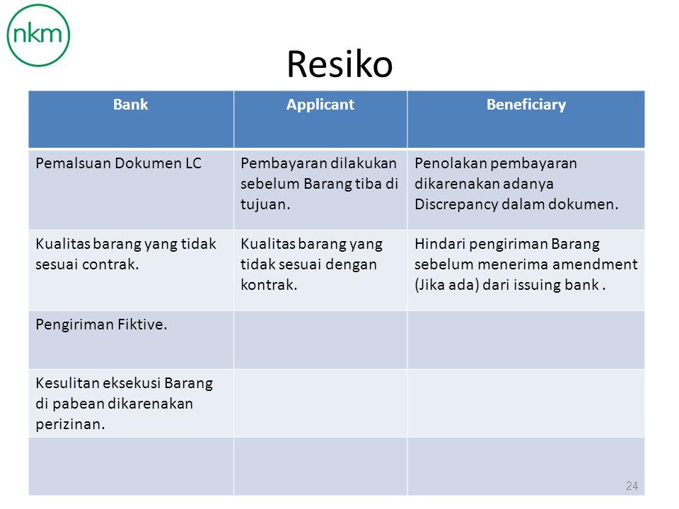 Resiko Bank Applicant Beneficiary Pemalsuan Dokumen LC