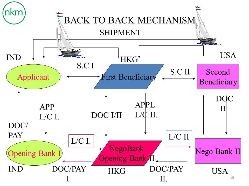 BACK TO BACK MECHANISM SHIPMENT USA IND HKG S.C I Applicant