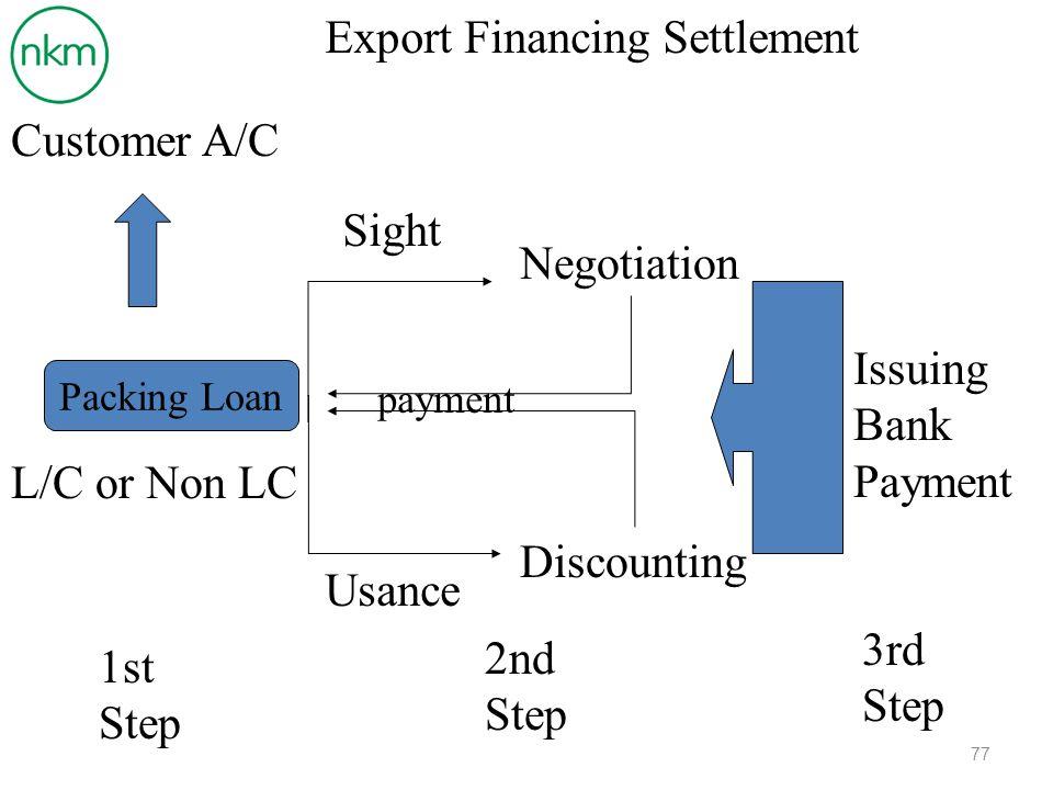 Export Financing Settlement