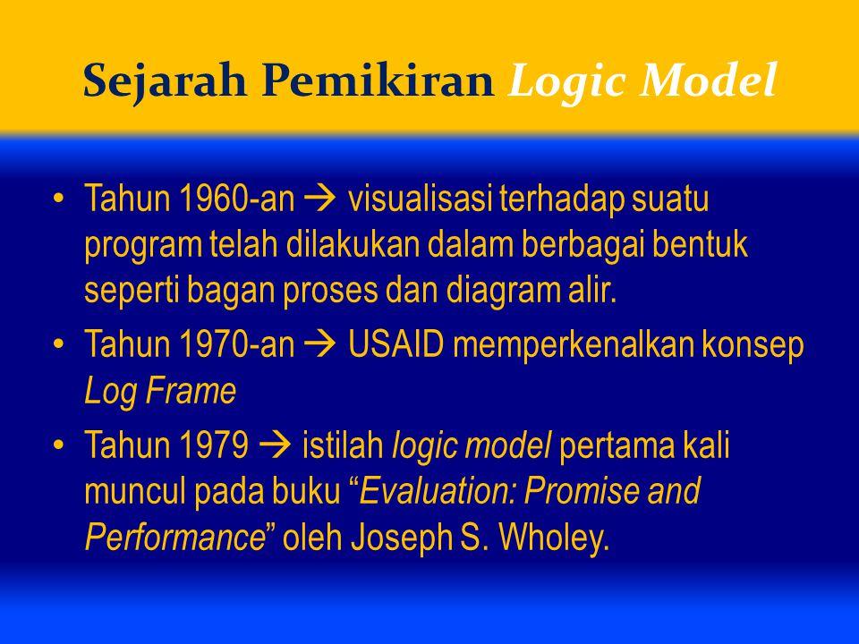 Sejarah Pemikiran Logic Model