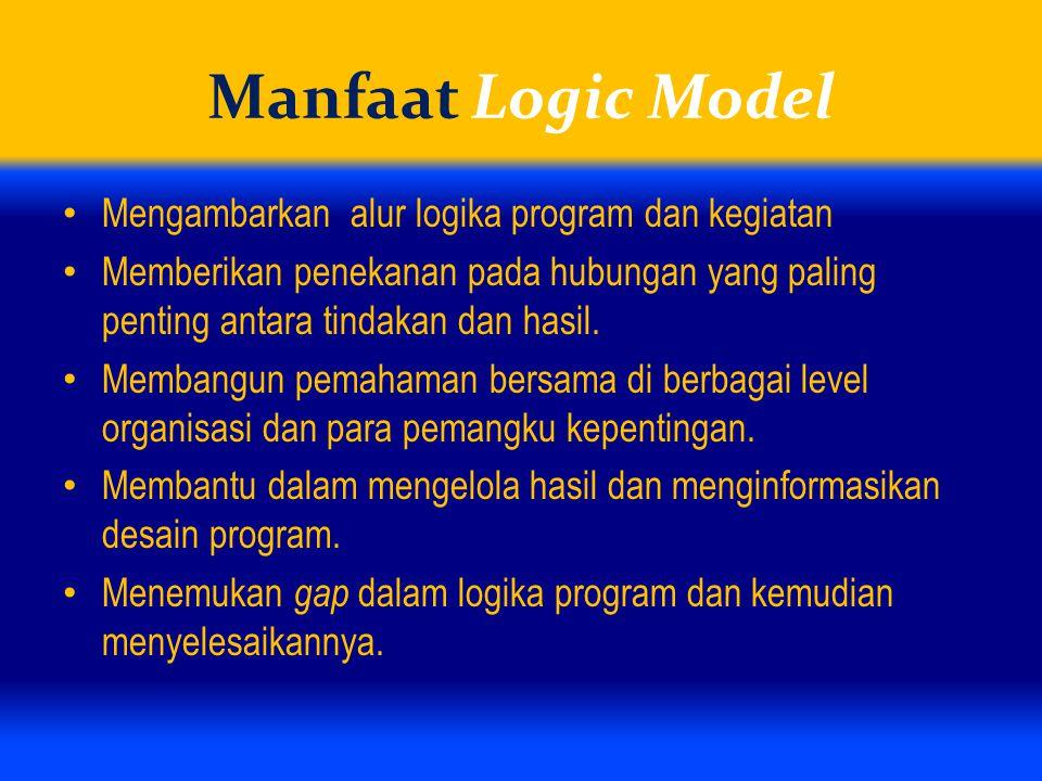 Manfaat Logic Model Mengambarkan alur logika program dan kegiatan