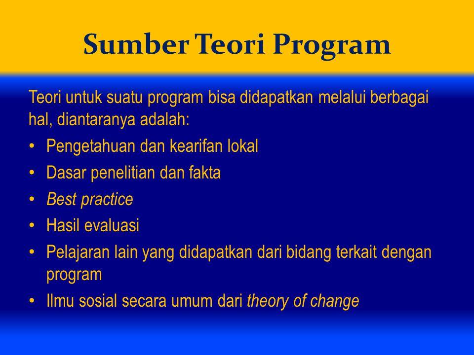 Sumber Teori Program Teori untuk suatu program bisa didapatkan melalui berbagai hal, diantaranya adalah: