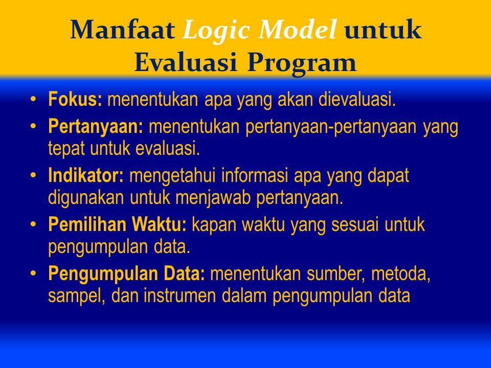 Manfaat Logic Model untuk Evaluasi Program
