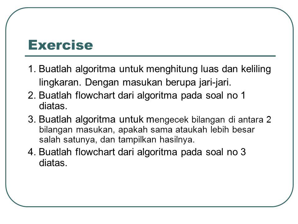 Exercise 1. Buatlah algoritma untuk menghitung luas dan keliling