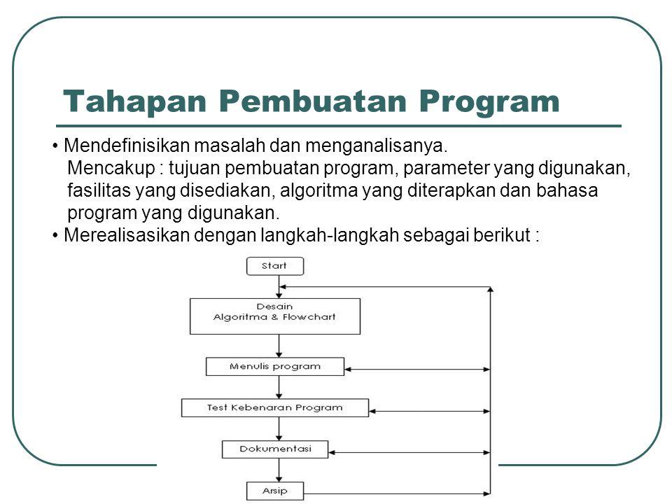 Tahapan Pembuatan Program