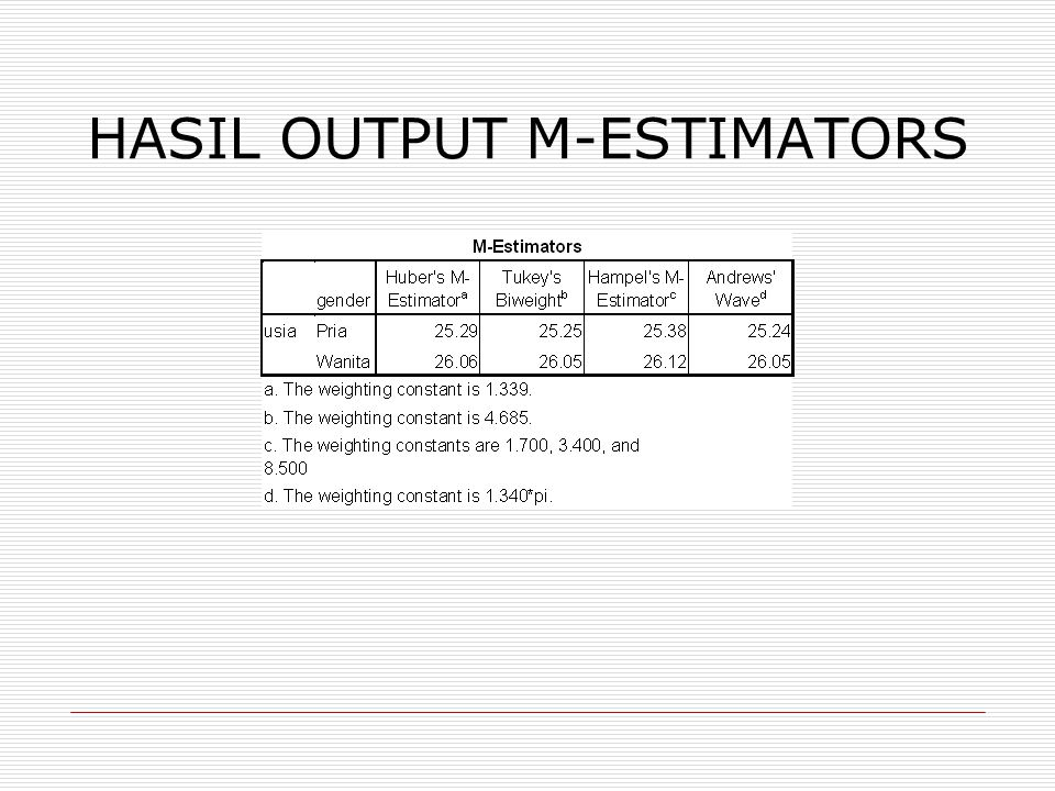 HASIL OUTPUT M-ESTIMATORS