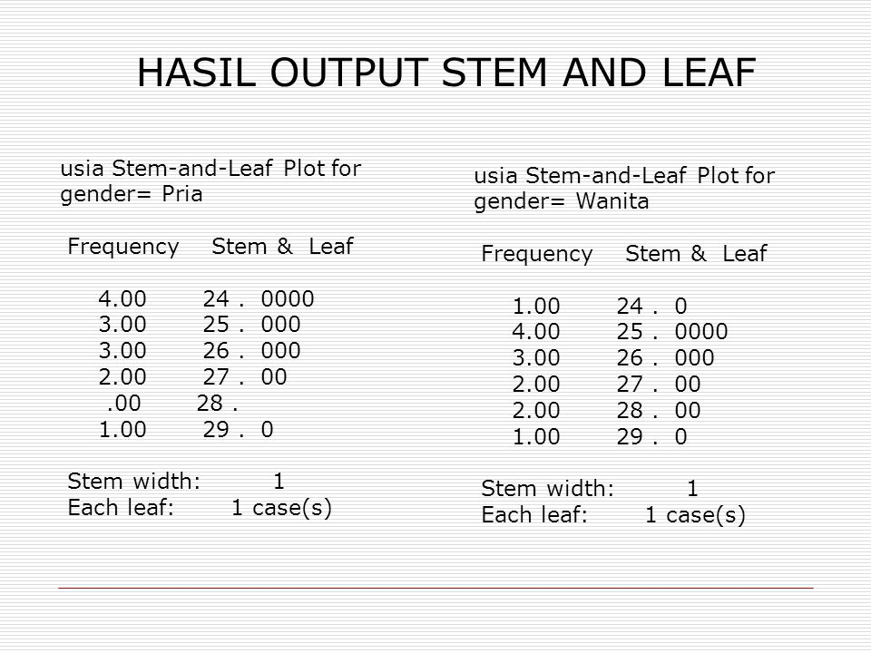 HASIL OUTPUT STEM AND LEAF
