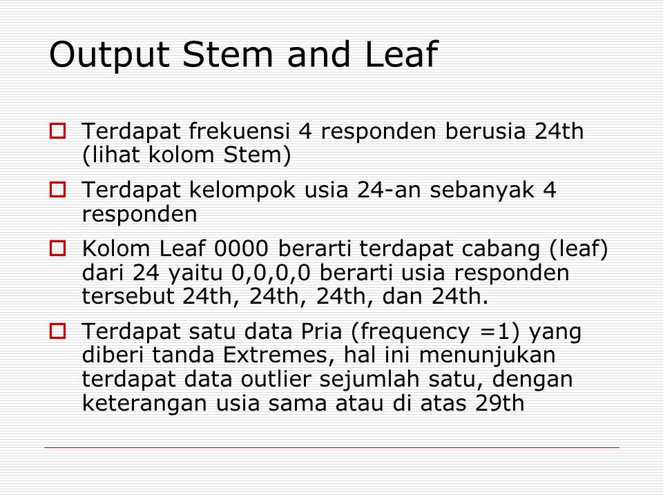 Output Stem and Leaf Terdapat frekuensi 4 responden berusia 24th (lihat kolom Stem) Terdapat kelompok usia 24-an sebanyak 4 responden.
