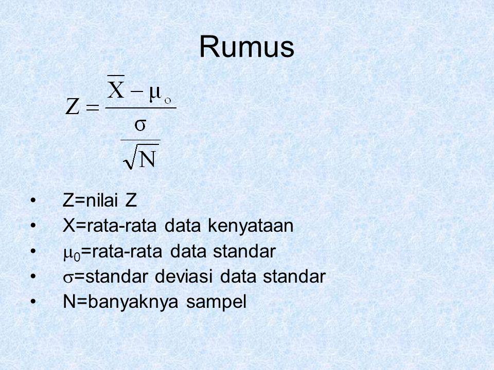 Rumus Z=nilai Z X=rata-rata data kenyataan 0=rata-rata data standar