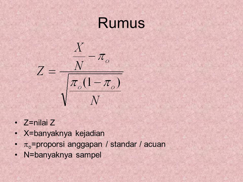 Rumus Z=nilai Z X=banyaknya kejadian