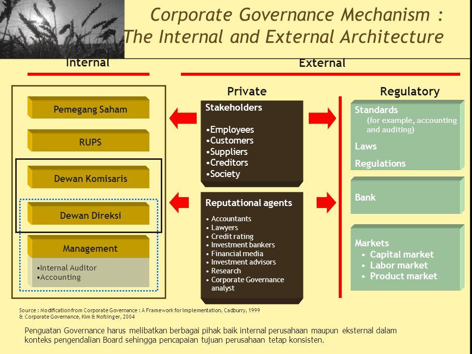 Pemegang Saham RUPS. Dewan Komisaris. Dewan Direksi. Stakeholders. Employees. Customers. Suppliers.