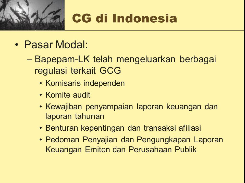 CG di Indonesia Pasar Modal: