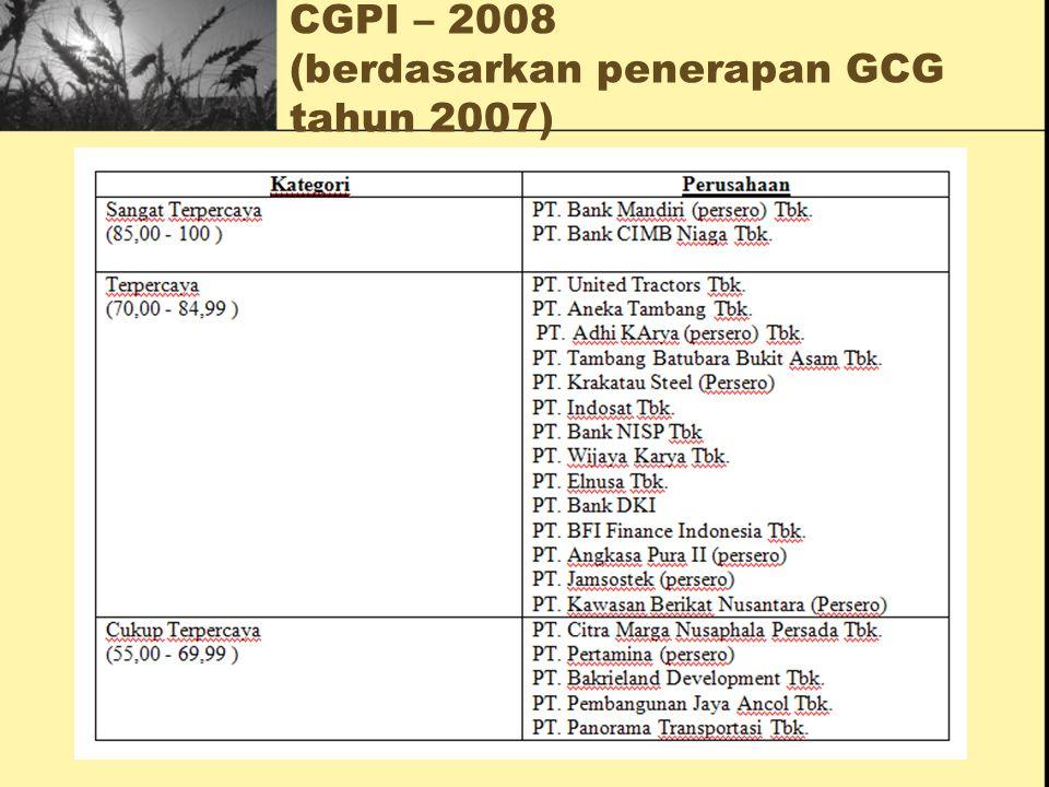 CGPI – 2008 (berdasarkan penerapan GCG tahun 2007)