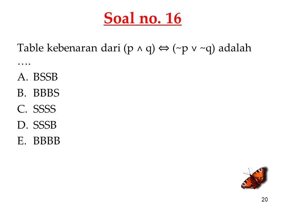 Soal no. 16 Table kebenaran dari (p ˄ q) ⇔ (~p ˅ ~q) adalah …. BSSB