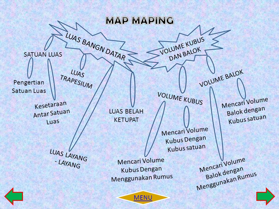 MAP MAPING LUAS BANGN DATAR VOLUME KUBUS DAN BALOK SATUAN LUAS LUAS