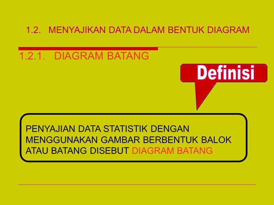 Definisi 1.2.1. DIAGRAM BATANG
