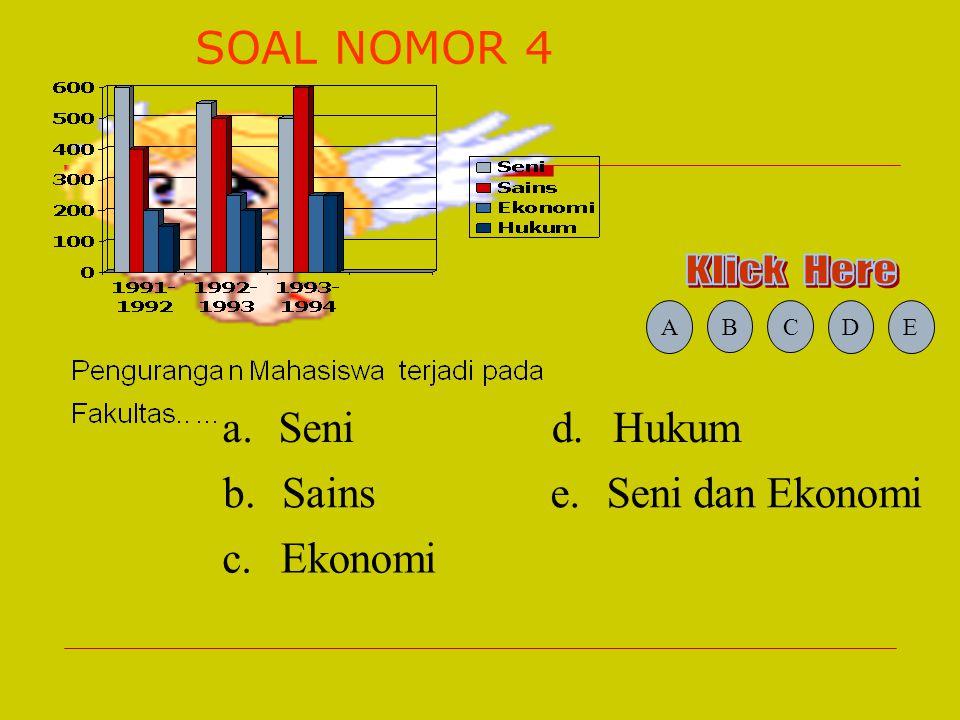 Klick Here SOAL NOMOR 4 Ekonomi c. dan Seni e. Sains b. Hukum d. a. A