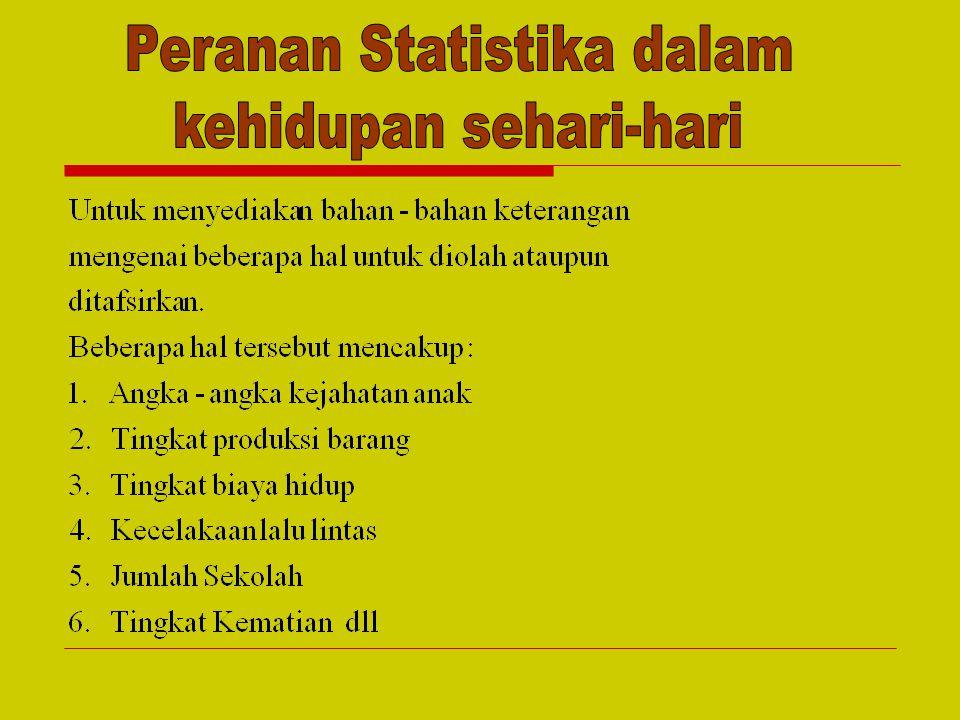 Peranan Statistika dalam kehidupan sehari-hari