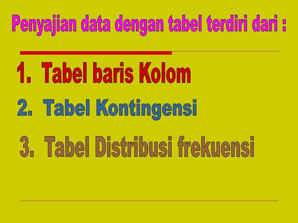 Penyajian data dengan tabel terdiri dari :
