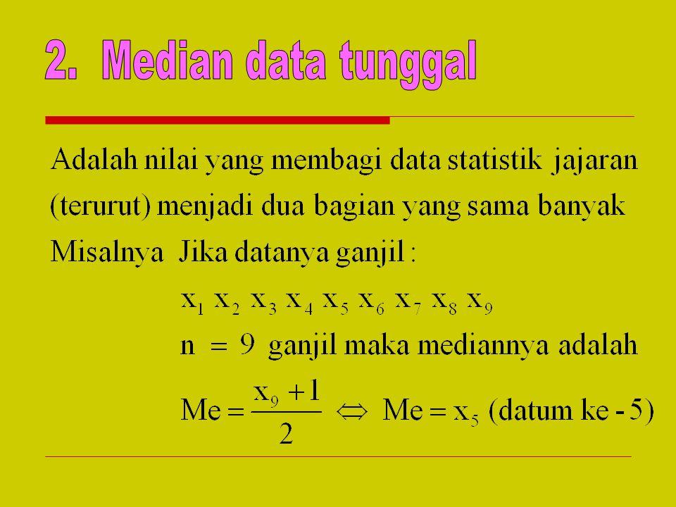 2. Median data tunggal