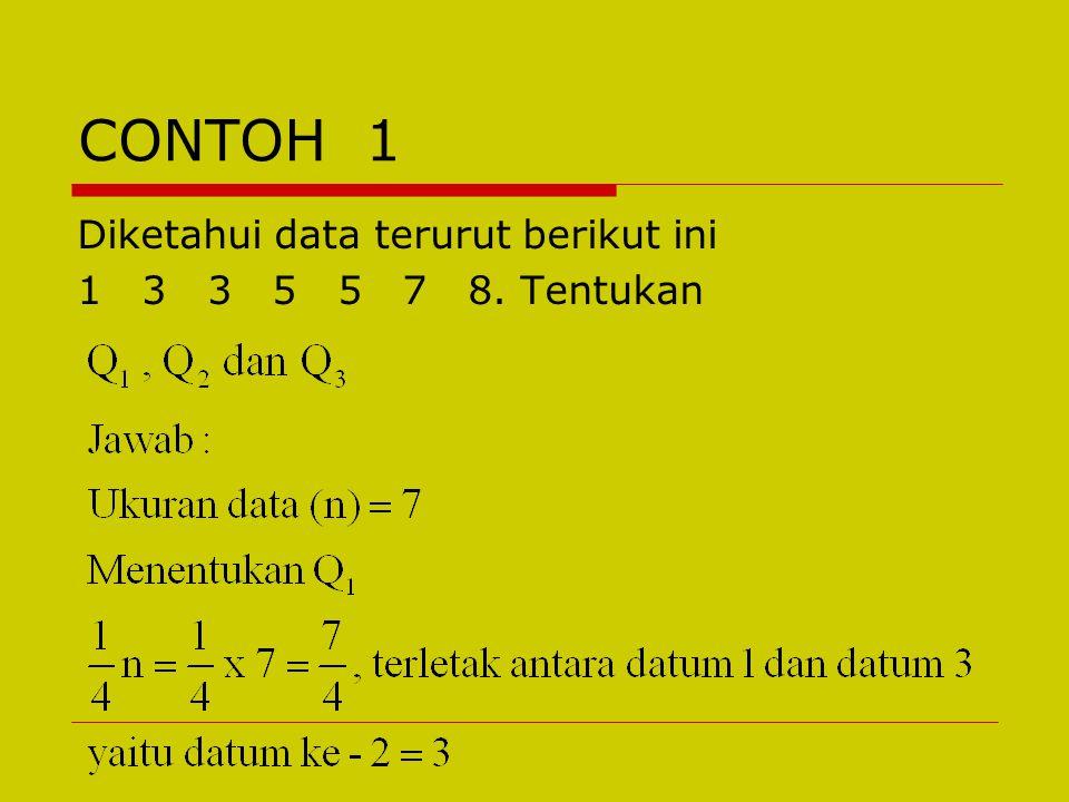 CONTOH 1 Diketahui data terurut berikut ini 1 3 3 5 5 7 8. Tentukan