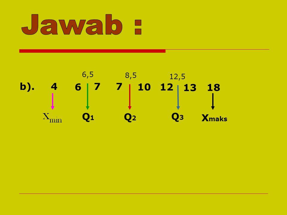 Jawab : 6,5 8,5 12,5 b). 4 6 7 7 10 12 13 18 Q1 Q2 Q3 Xmaks