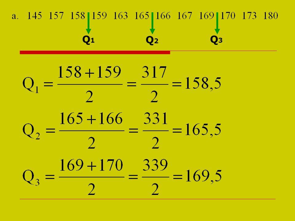 Q1 Q2 Q3