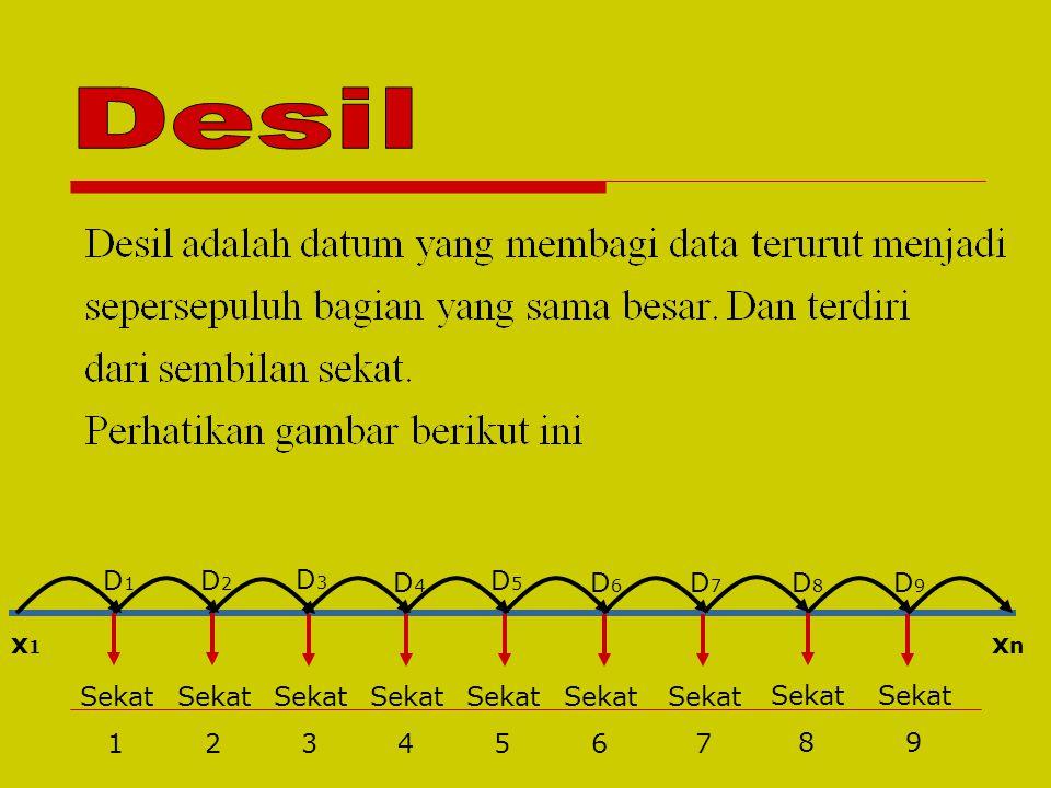 Desil D1 D2 D3 D4 D5 D6 D7 D8 D9 x1 xn Sekat 1 Sekat 2 Sekat 3 Sekat 4