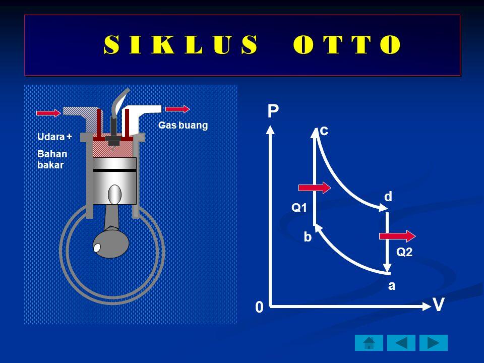S I K L U S O T T O P Gas buang c Udara + Bahan bakar d Q1 b Q2 a V
