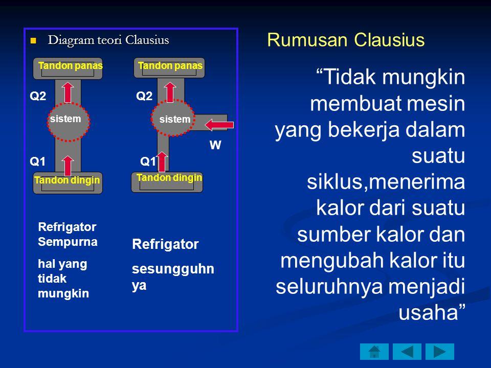 Rumusan Clausius Diagram teori Clausius. sistem. Tandon panas. Tandon dingin. Tandon panas. Tandon dingin.