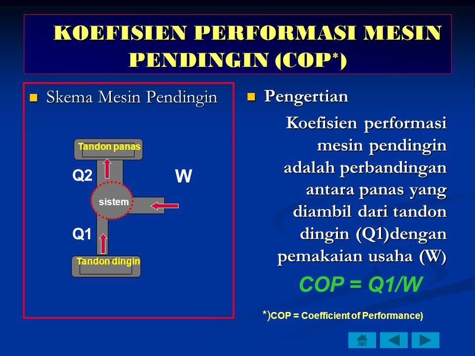 KOEFISIEN PERFORMASI MESIN PENDINGIN (COP*)