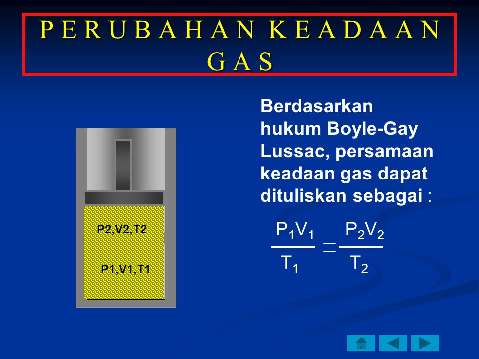 P E R U B A H A N K E A D A A N G A S Berdasarkan hukum Boyle-Gay Lussac, persamaan keadaan gas dapat dituliskan sebagai :