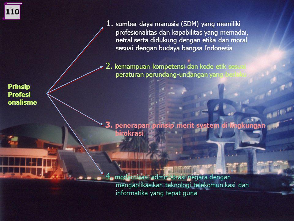 1. sumber daya manusia (SDM) yang memiliki