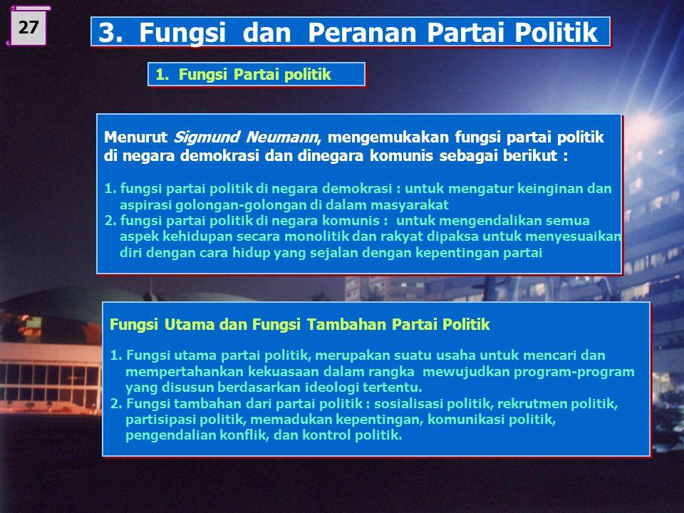 3. Fungsi dan Peranan Partai Politik